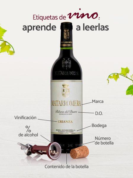 cómo leer la etiqueta del vino