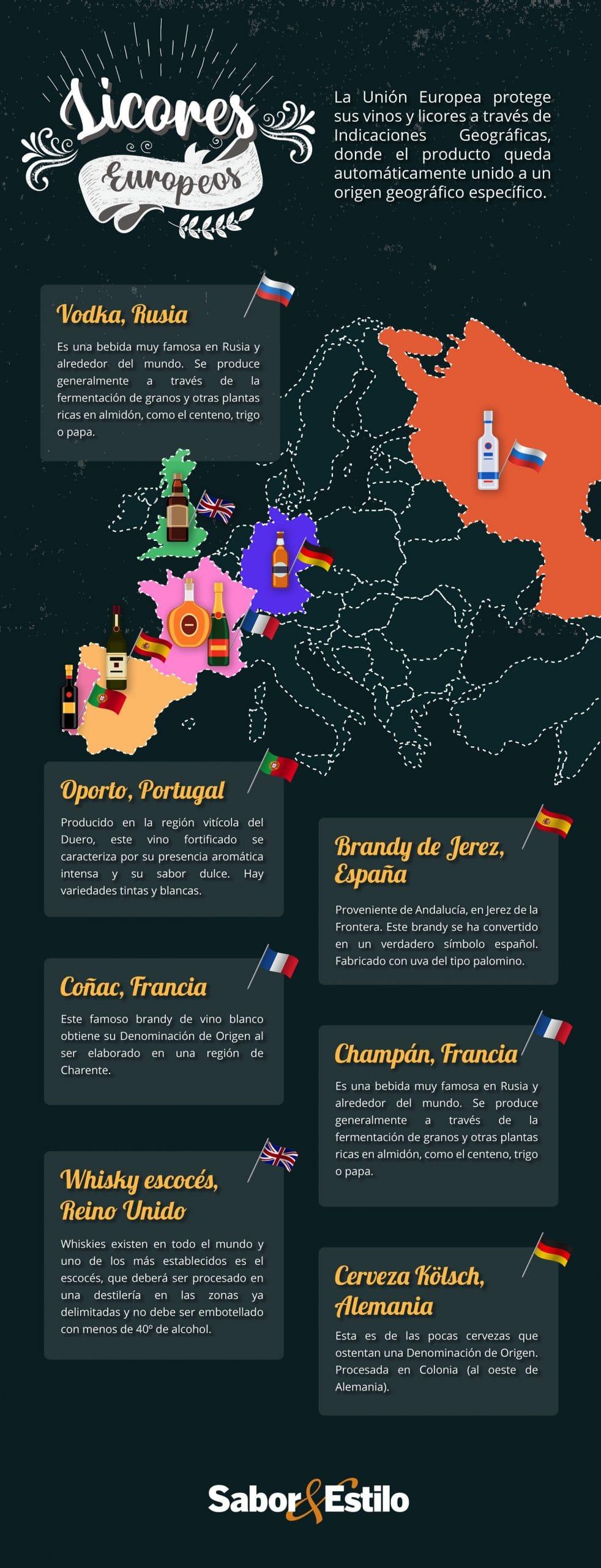 Licores-europeos-infografia
