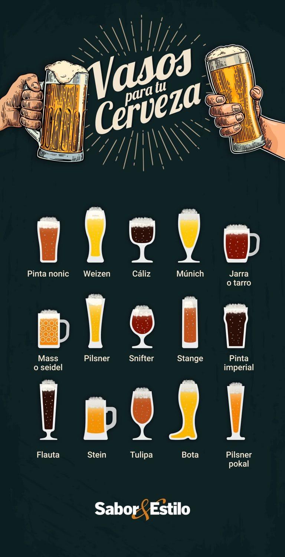 Infografía Vasos y copas cerveceras